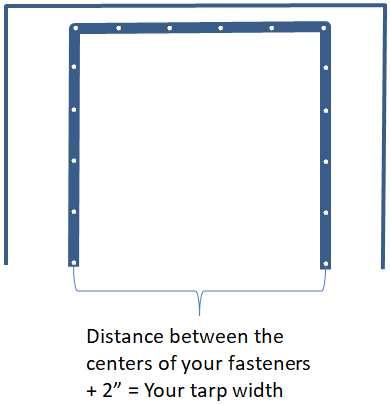 Determine your fastener locations